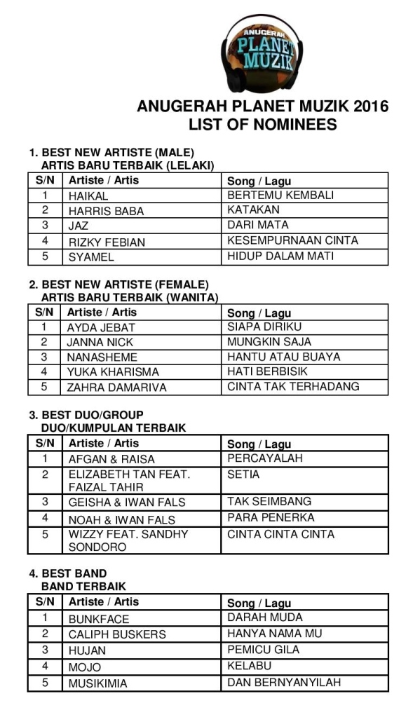apm-2016-final-nominees-list-page-001