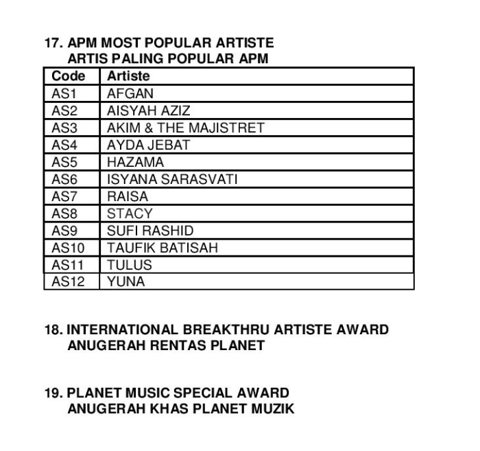 apm-2016-final-nominees-list-page-005